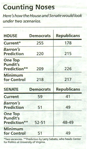 20100927Barrons A GOP House.jpg
