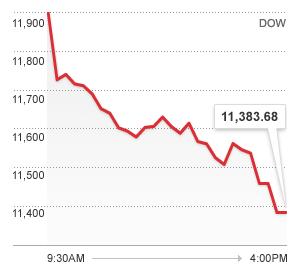 20110804_8月4日のダウ平均株価推移.png