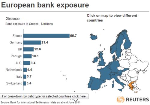 20111109_国別_ギリシャ国債保有残高.png