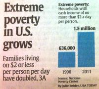 20120224_2ドル以下の貧困家庭_2倍.png