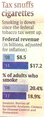 20120911_タバコ税と喫煙者率の関係.jpg