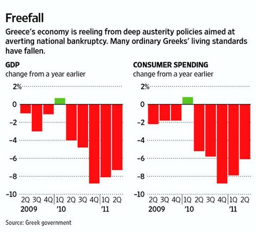 ギリシャのGDPと個人消費変化.png