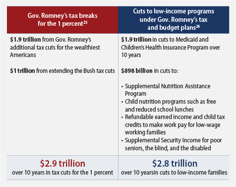 RomneyUPoverty_web_graphic.png