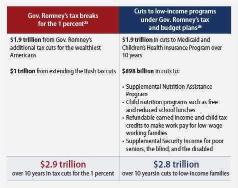 RomneyUPoverty_web_graphic.png