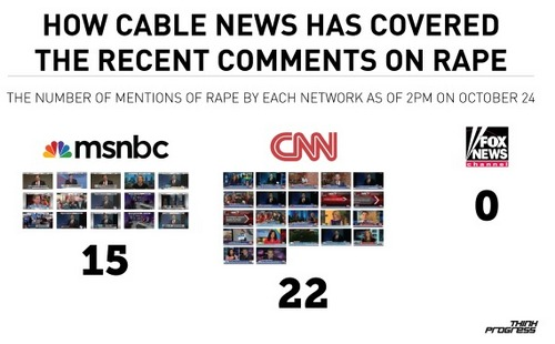 cable-news-mourdock.jpg