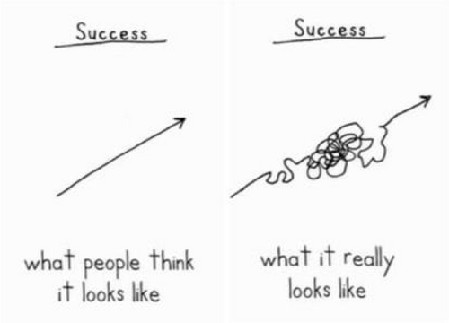 success-sketch.png